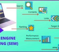 Search Engine Marketing Kise Kahte Hai