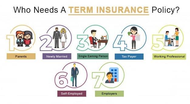 Sbi Term Plan Insurance in Hindi